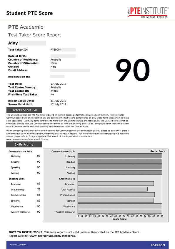 Sydney PTE Institute, Student Result, Ajay, 90 Score