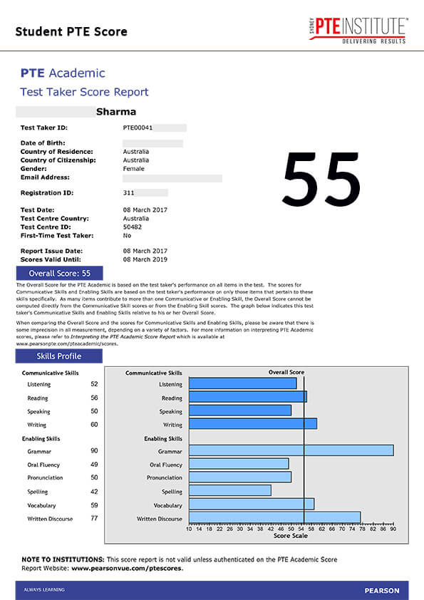 Sydney PTE Institute, Student Result, Giecy, 55 Score