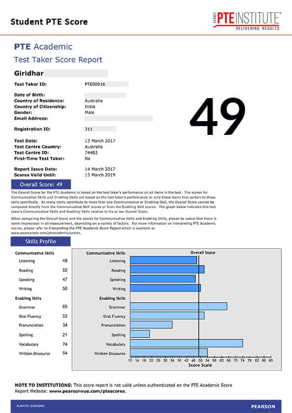 Sydney PTE Institute, Student Result, Giridhar, 49 Score