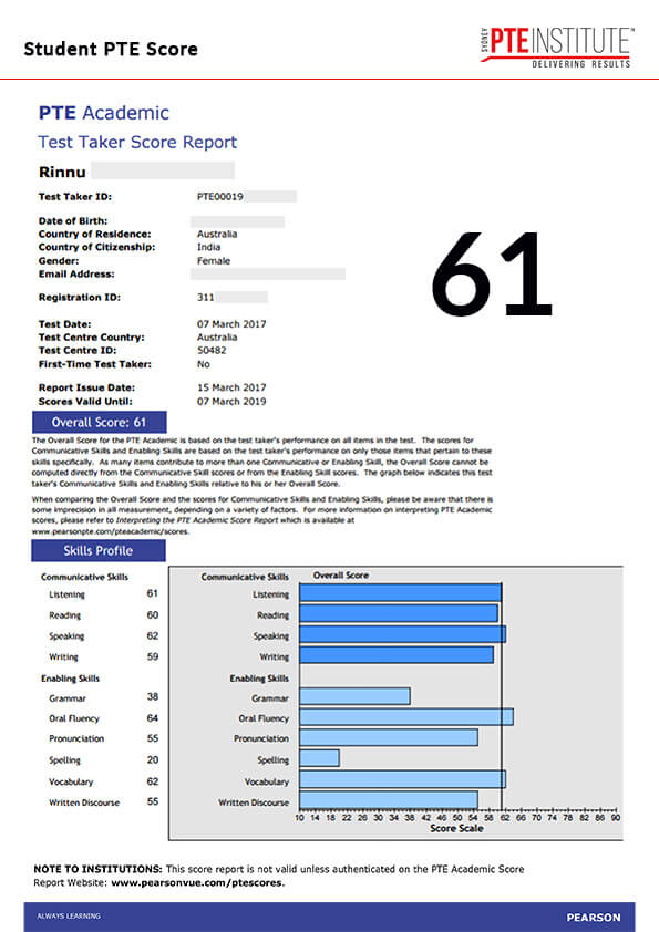 Sydney PTE Institute, Student Result, Rinnu, 61 Score