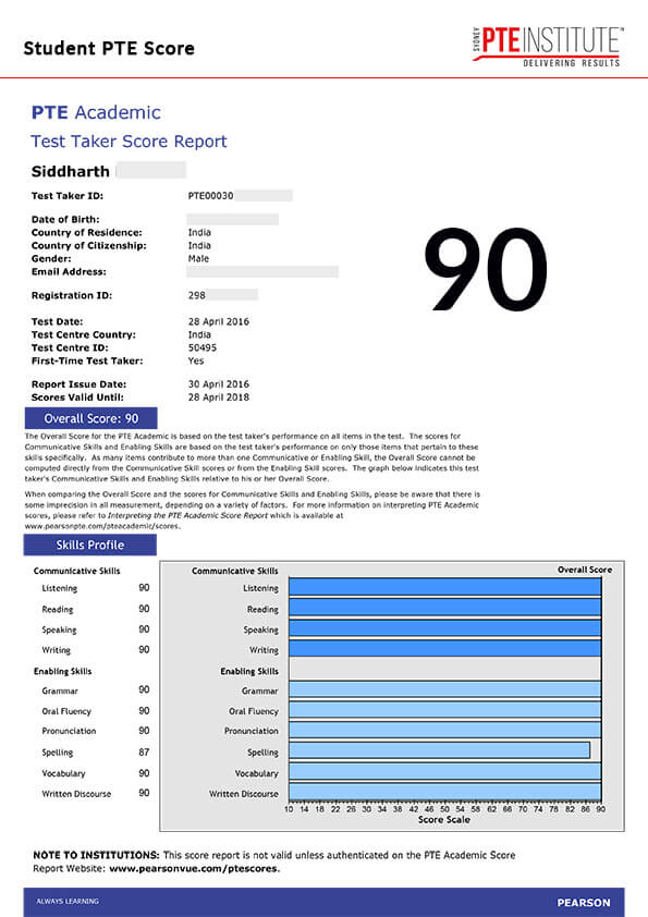 Sydney PTE Institute, Student Result, Siddharth, 90 Score