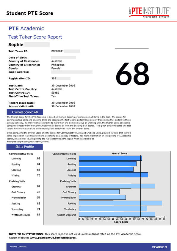 Sydney PTE Institute, Student Result, Sophie, 68 Score
