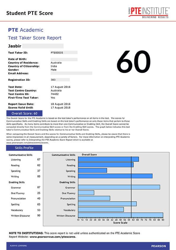 Sydney PTE Institute, Student Result, Jasbir, 60 Score